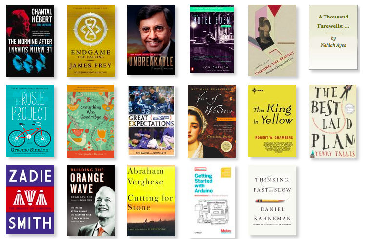 Screenshot from Goodreads showing the covers of the books I read in 2014
