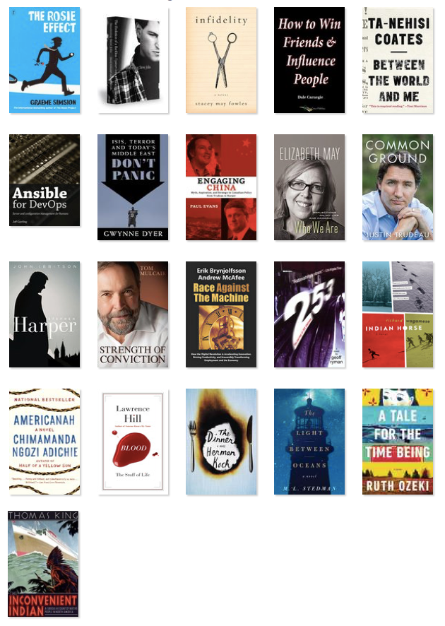 The books I read in 2015.